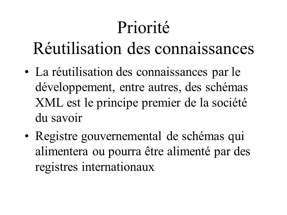 Priorité Réutilisation des connaissances La réutilisation des connaissances par le développement, entre autres, des schémas XML est le principe premier de la société du savoir Registre gouvernemental de schémas qui alimentera ou pourra être alimenté par des registres internationaux