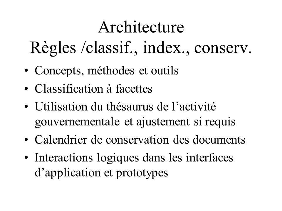 Architecture Règles /classif., index., conserv.