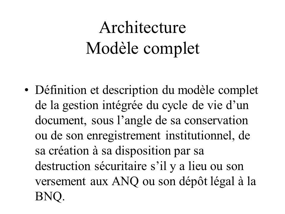 Architecture Modèle complet Définition et description du modèle complet de la gestion intégrée du cycle de vie dun document, sous langle de sa conservation ou de son enregistrement institutionnel, de sa création à sa disposition par sa destruction sécuritaire sil y a lieu ou son versement aux ANQ ou son dépôt légal à la BNQ.