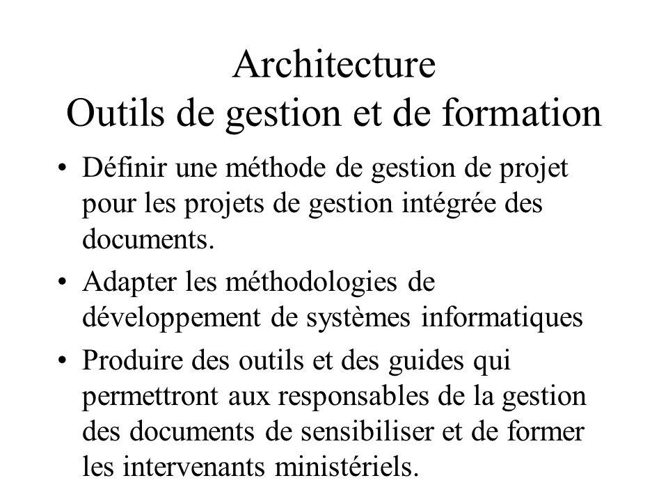 Architecture Outils de gestion et de formation Définir une méthode de gestion de projet pour les projets de gestion intégrée des documents.