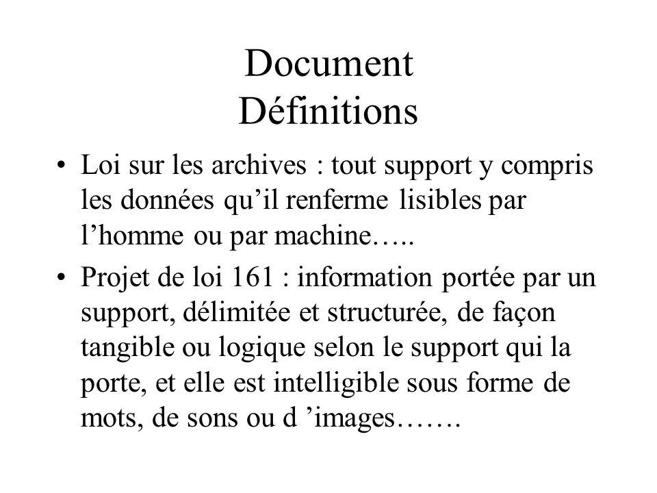 Document Définitions Loi sur les archives : tout support y compris les données quil renferme lisibles par lhomme ou par machine…..