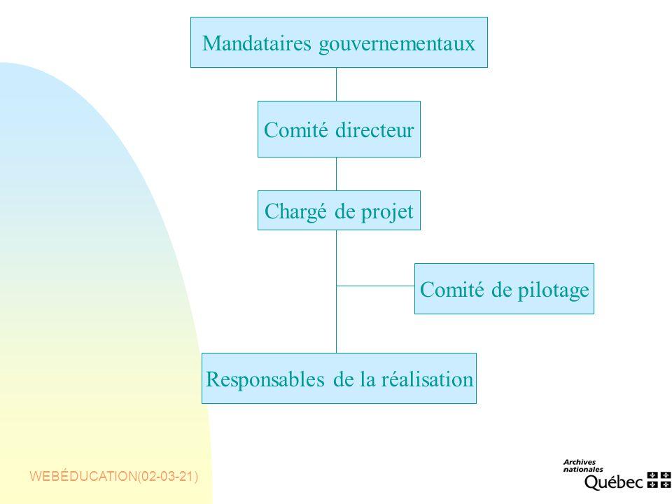 WEBÉDUCATION(02-03-21) Mandataires gouvernementaux Comité directeur Chargé de projet Comité de pilotage Responsables de la réalisation