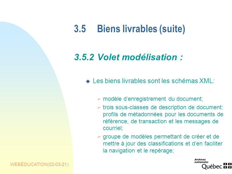 WEBÉDUCATION(02-03-21) 3.5Biens livrables (suite) 3.5.2Volet modélisation : u Les biens livrables sont les schémas XML: F modèle denregistrement du document; F trois sous-classes de description de document: profils de métadonnées pour les documents de référence, de transaction et les messages de courriel; F groupe de modèles permettant de créer et de mettre à jour des classifications et den faciliter la navigation et le repérage;