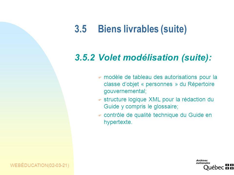 WEBÉDUCATION(02-03-21) 3.5Biens livrables (suite) 3.5.2Volet modélisation (suite): F modèle de tableau des autorisations pour la classe dobjet « personnes » du Répertoire gouvernemental; F structure logique XML pour la rédaction du Guide y compris le glossaire; F contrôle de qualité technique du Guide en hypertexte.