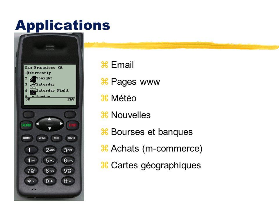 Applications zEmail zPages www zMétéo zNouvelles zBourses et banques zAchats (m-commerce) zCartes géographiques