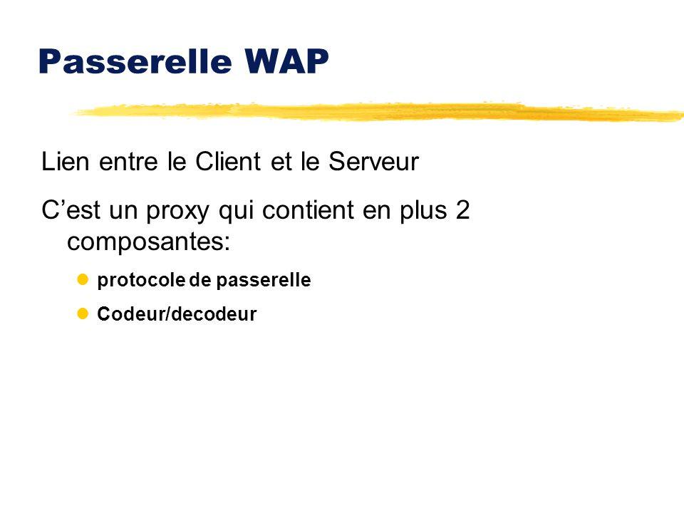 Passerelle WAP Lien entre le Client et le Serveur Cest un proxy qui contient en plus 2 composantes: lprotocole de passerelle lCodeur/decodeur