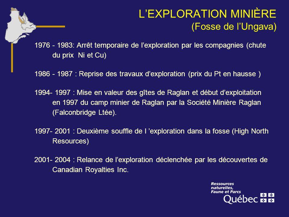 1976 - 1983: Arrêt temporaire de lexploration par les compagnies (chute du prix Ni et Cu) 1986 - 1987 : Reprise des travaux dexploration (prix du Pt e