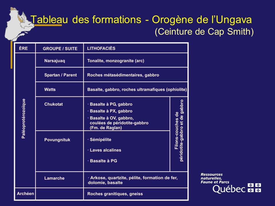 Tableau des formations - Orogène de lUngava (Ceinture de Cap Smith)