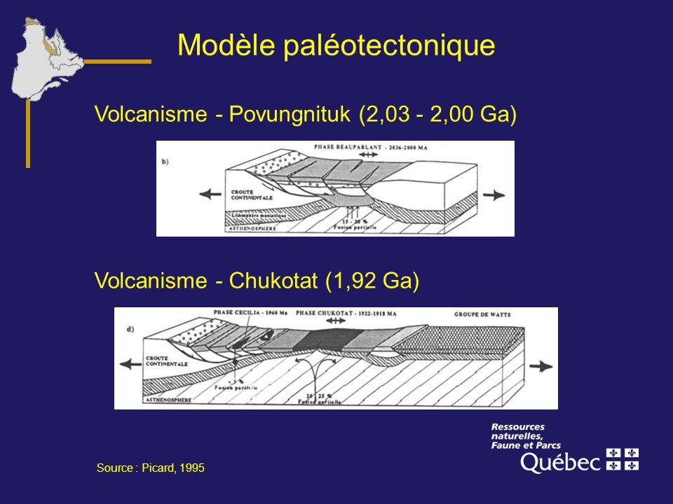 Modèle paléotectonique Volcanisme - Povungnituk (2,03 - 2,00 Ga) Volcanisme - Chukotat (1,92 Ga) Source : Picard, 1995