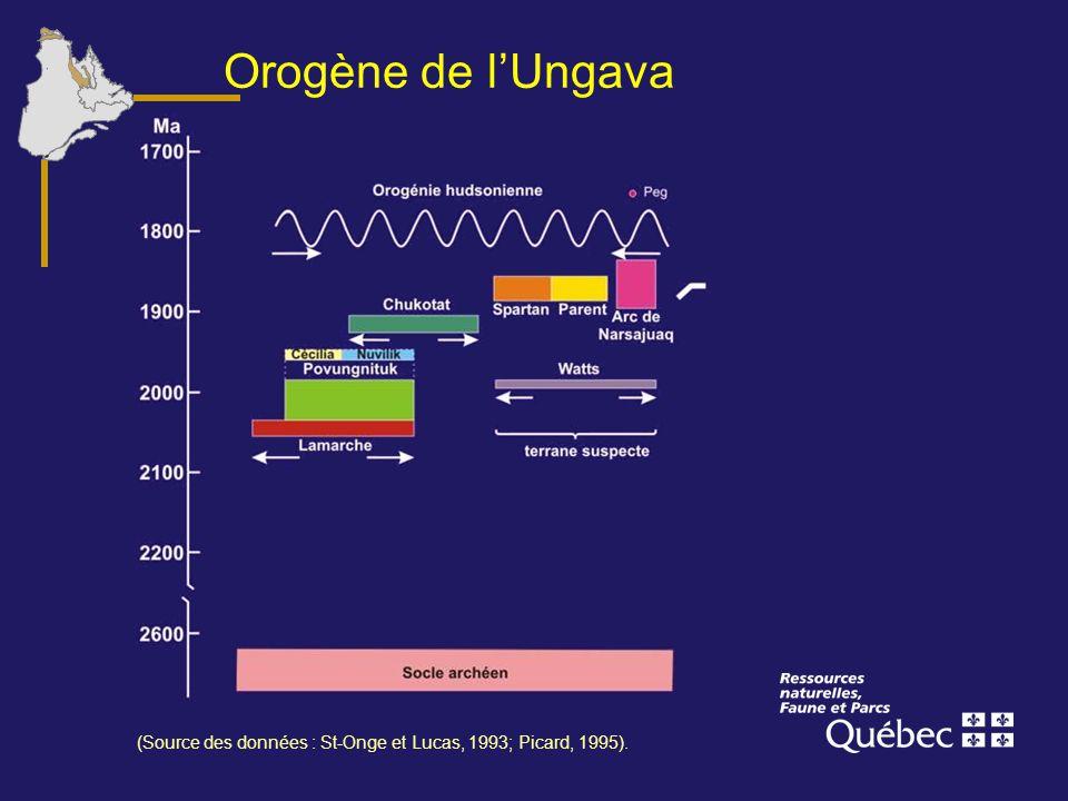 Orogène de lUngava (Source des données : St-Onge et Lucas, 1993; Picard, 1995).