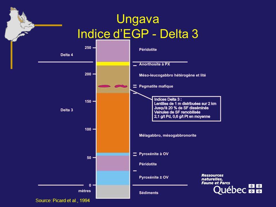 Ungava Indice dEGP - Delta 3 Source: Picard et al., 1994