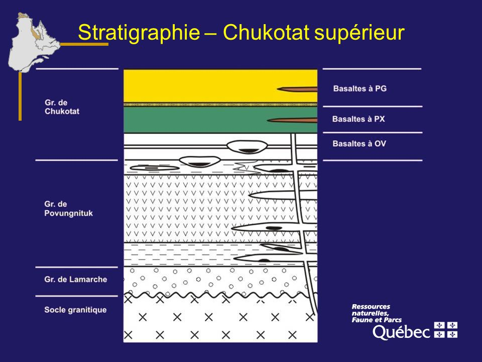 Stratigraphie – Chukotat supérieur