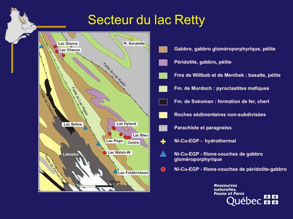 Secteur du lac Retty