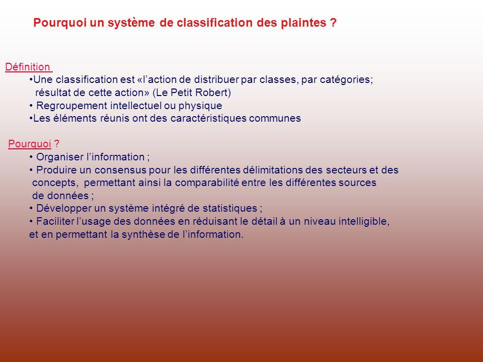 Pourquoi un système de classification des plaintes ? Définition Une classification est «laction de distribuer par classes, par catégories; résultat de
