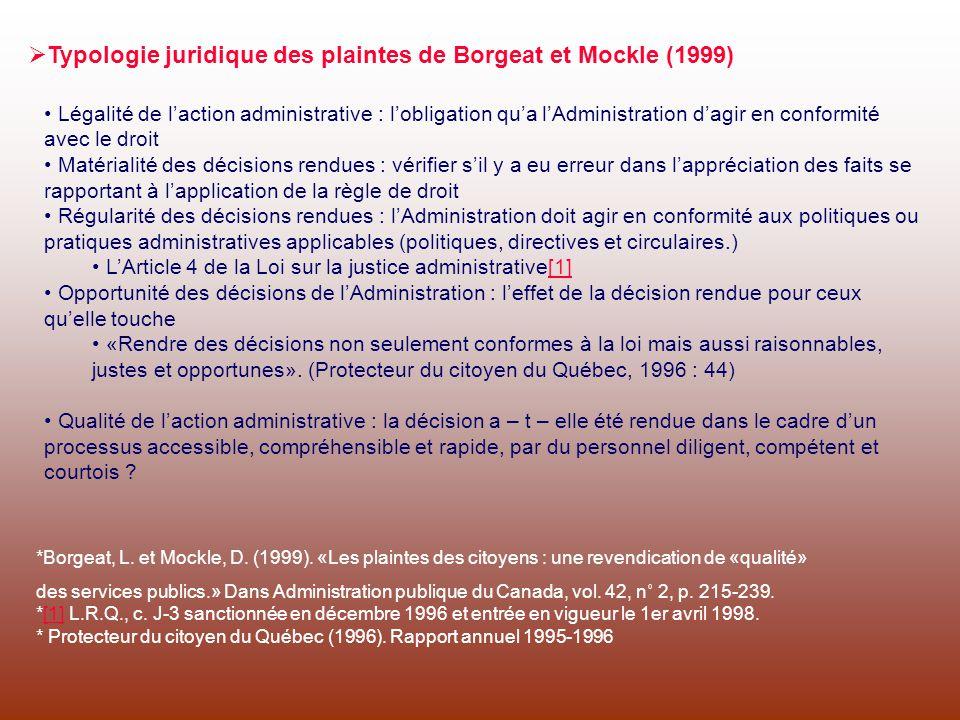 Typologie juridique des plaintes de Borgeat et Mockle (1999) Légalité de laction administrative : lobligation qua lAdministration dagir en conformité