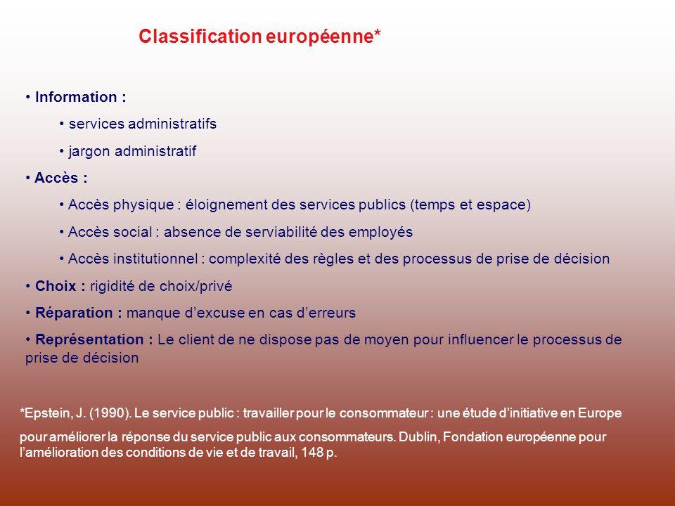 Classification européenne* Information : services administratifs jargon administratif Accès : Accès physique : éloignement des services publics (temps