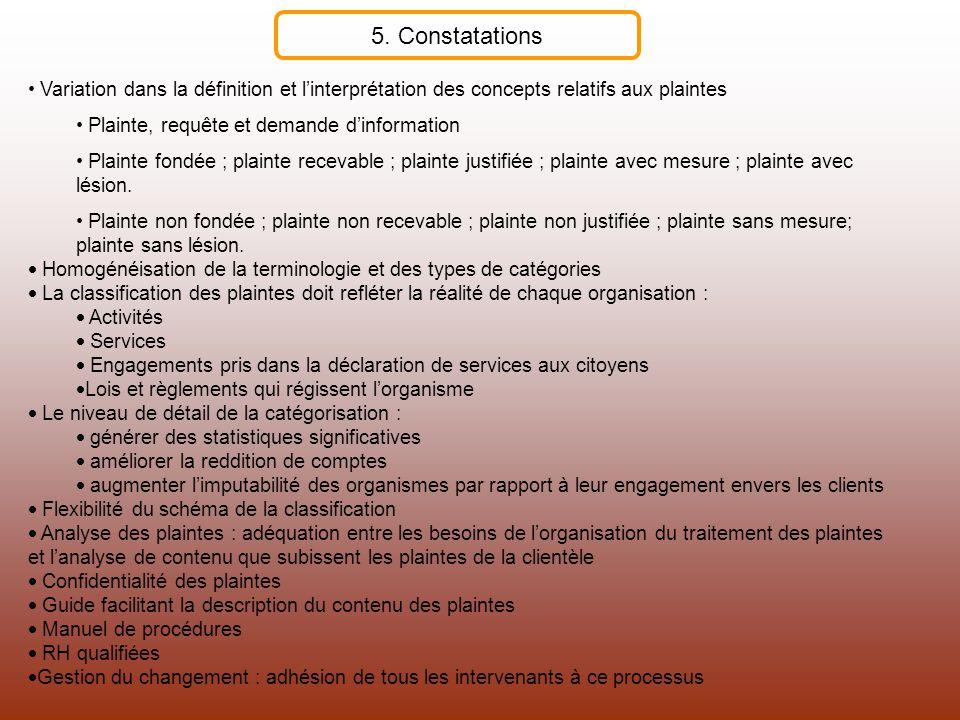 5. Constatations Variation dans la définition et linterprétation des concepts relatifs aux plaintes Plainte, requête et demande dinformation Plainte f