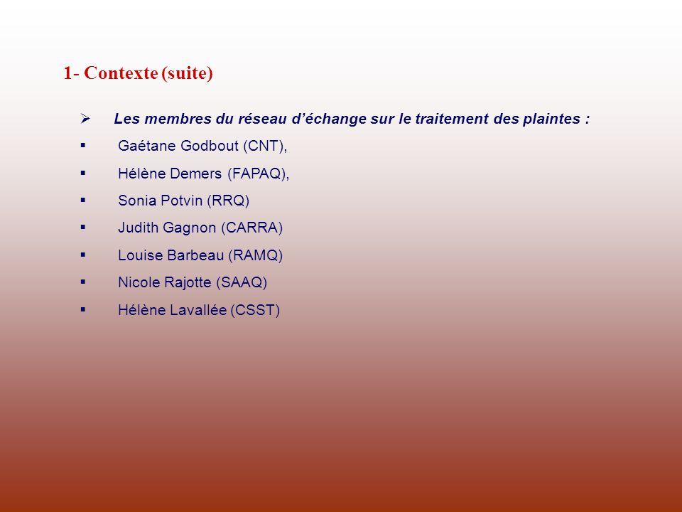 1- Contexte (suite) Les membres du réseau déchange sur le traitement des plaintes : Gaétane Godbout (CNT), Hélène Demers (FAPAQ), Sonia Potvin (RRQ) J