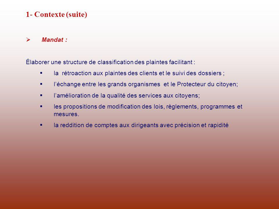 1- Contexte (suite) Mandat : Élaborer une structure de classification des plaintes facilitant : la rétroaction aux plaintes des clients et le suivi de