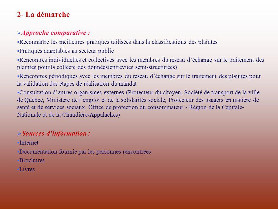 2- La démarche Approche comparative : Reconnaître les meilleures pratiques utilisées dans la classifications des plaintes Pratiques adaptables au sect
