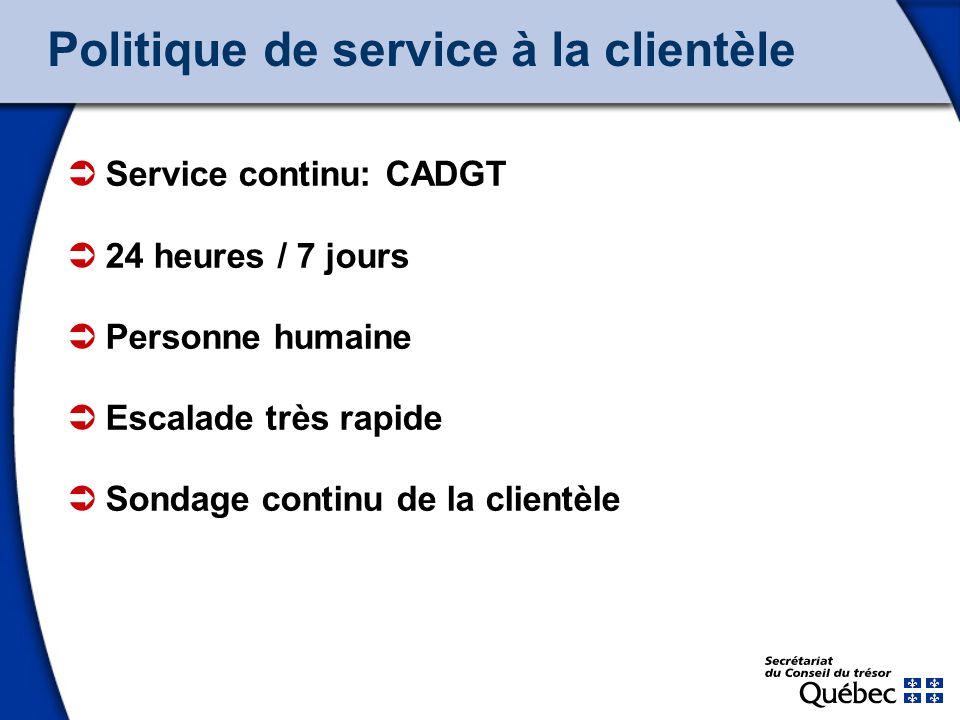 10 Politique de service à la clientèle Service continu: CADGT 24 heures / 7 jours Personne humaine Escalade très rapide Sondage continu de la clientèl