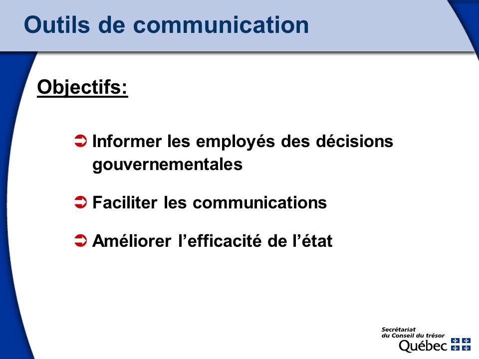 11 Outils de communication Informer les employés des décisions gouvernementales Faciliter les communications Améliorer lefficacité de létat Objectifs: