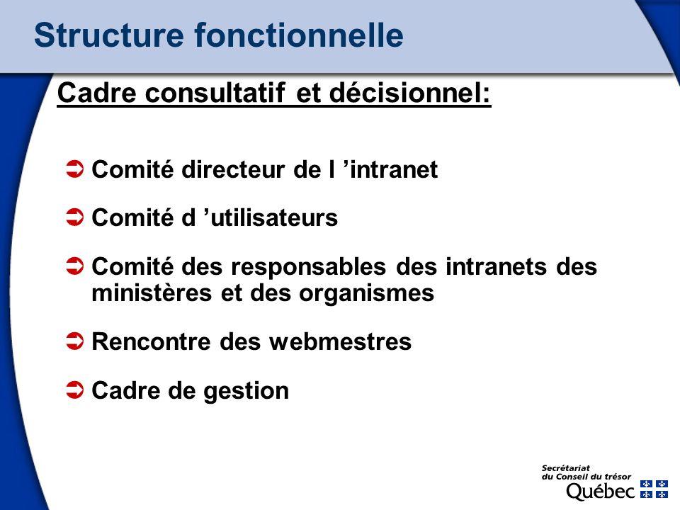 7 Structure fonctionnelle Comité directeur de l intranet Comité d utilisateurs Comité des responsables des intranets des ministères et des organismes Rencontre des webmestres Cadre de gestion Cadre consultatif et décisionnel: