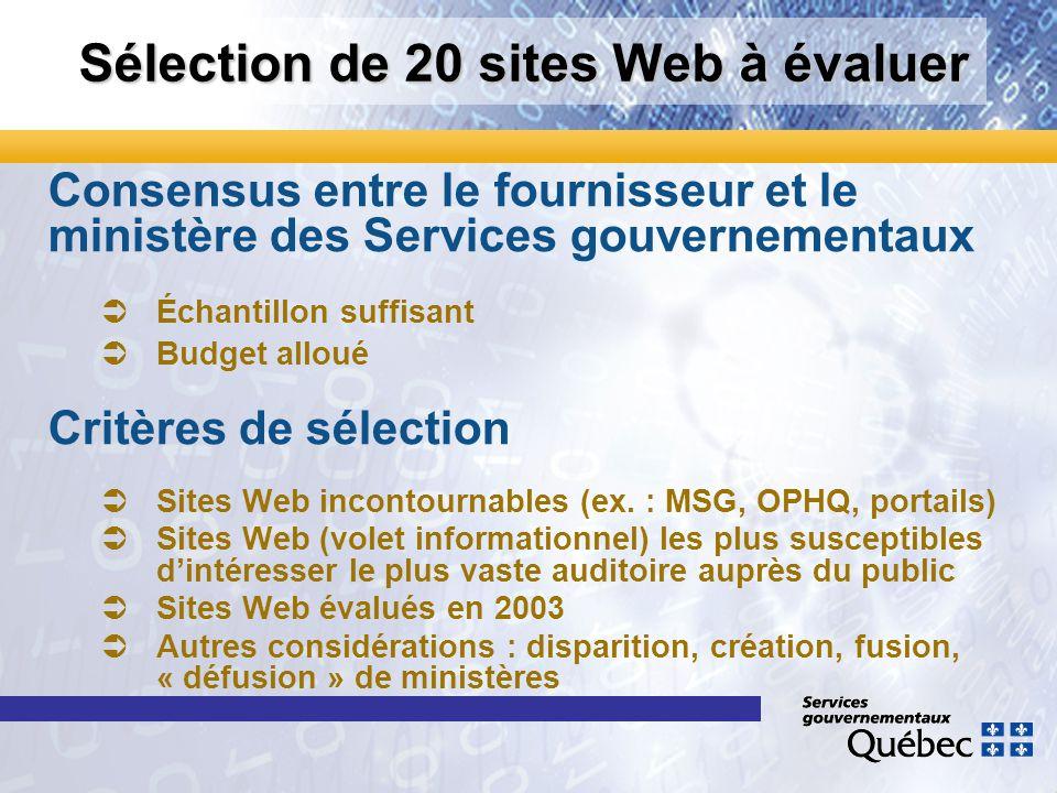 Sélection de 20 sites Web à évaluer Consensus entre le fournisseur et le ministère des Services gouvernementaux Échantillon suffisant Budget alloué Cr