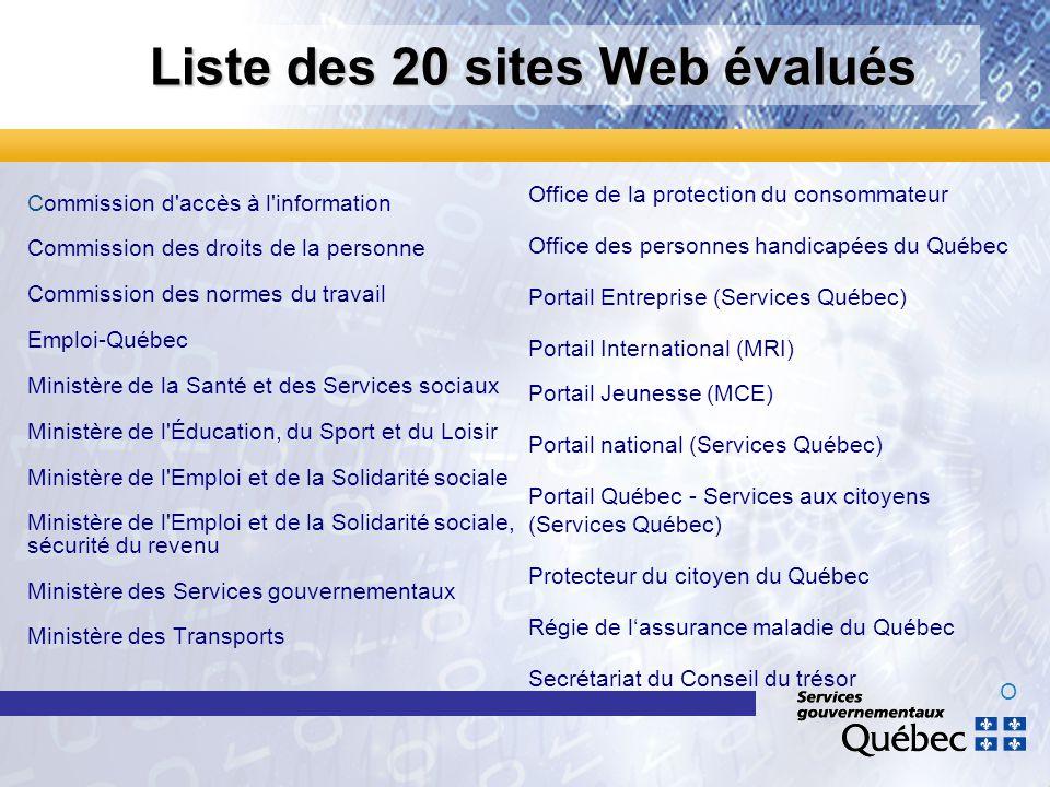 Liste des 20 sites Web évalués Commission d'accès à l'information Commission des droits de la personne Commission des normes du travail Emploi-Québec