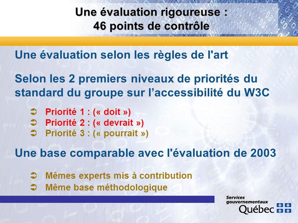 Une évaluation rigoureuse : 46 points de contrôle Une évaluation selon les règles de l'art Selon les 2 premiers niveaux de priorités du standard du gr