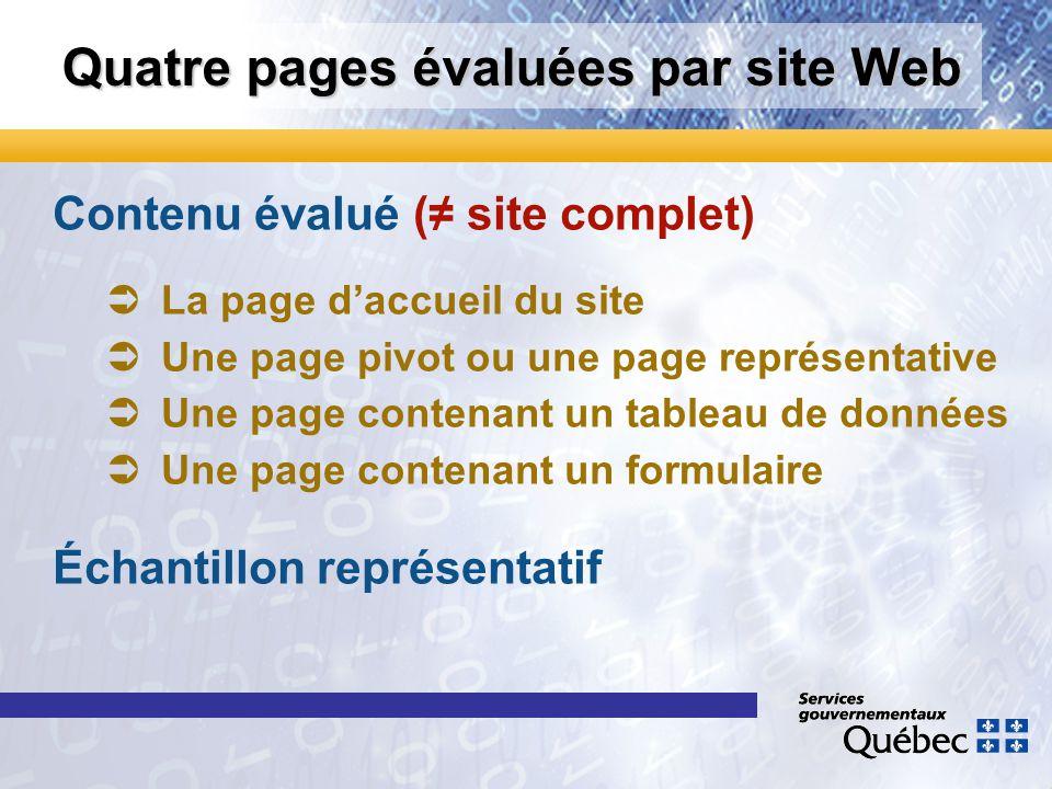 Quatre pages évaluées par site Web Contenu évalué ( site complet) La page daccueil du site Une page pivot ou une page représentative Une page contenan