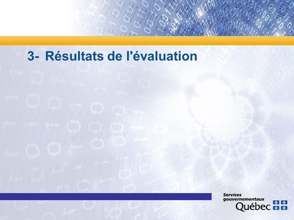 3- Résultats de l'évaluation