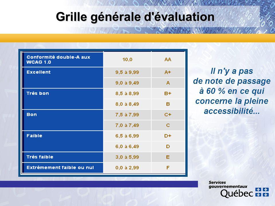 Grille générale d'évaluation Il n'y a pas de note de passage à 60 % en ce qui concerne la pleine accessibilité...