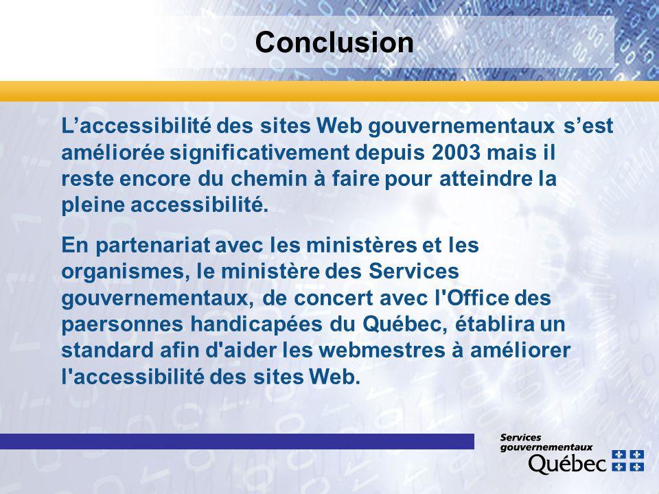 Conclusion Laccessibilité des sites Web gouvernementaux sest améliorée significativement depuis 2003 mais il reste encore du chemin à faire pour attei
