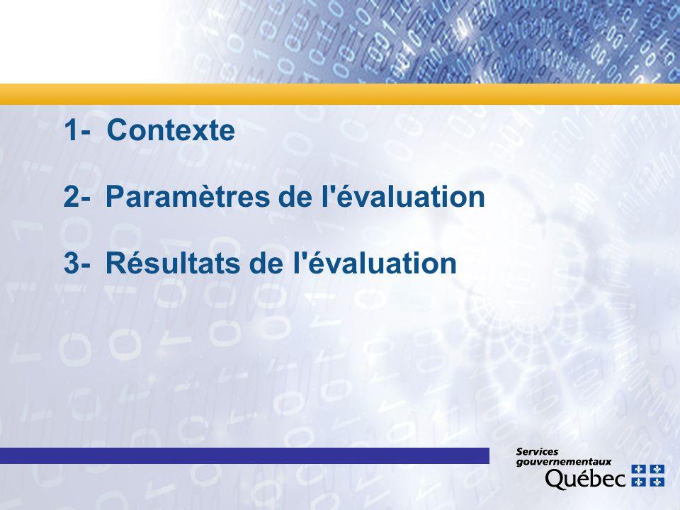 1- Contexte 2- Paramètres de l'évaluation 3- Résultats de l'évaluation