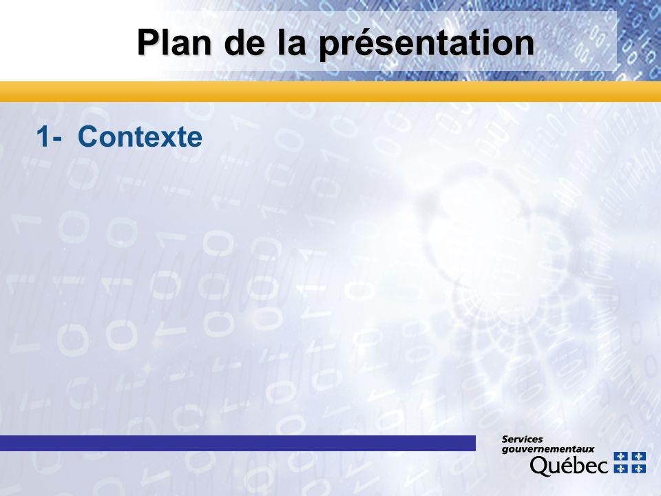 1- Contexte Plan de la présentation