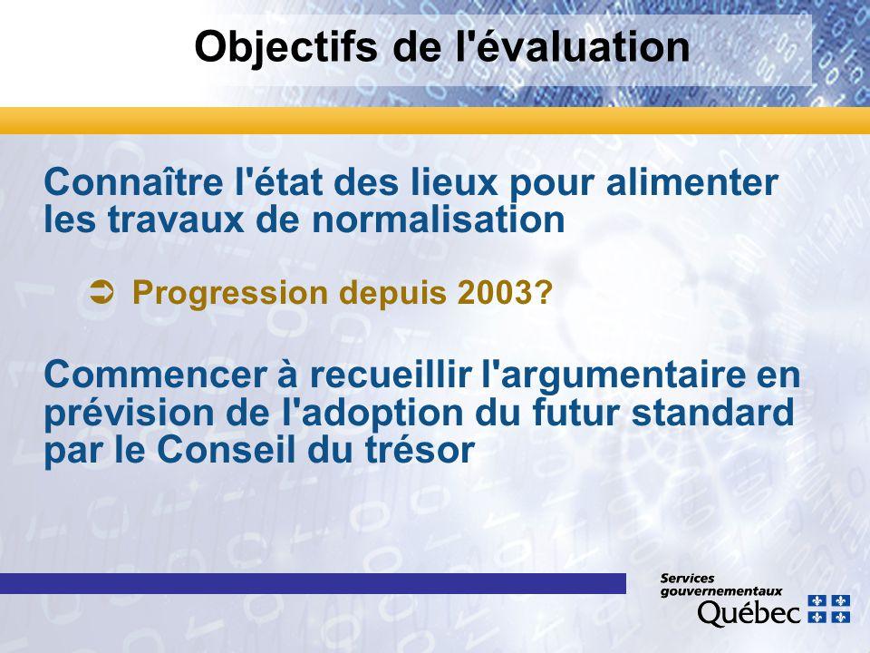Objectifs de l'évaluation Connaître l'état des lieux pour alimenter les travaux de normalisation Progression depuis 2003? Commencer à recueillir l'arg