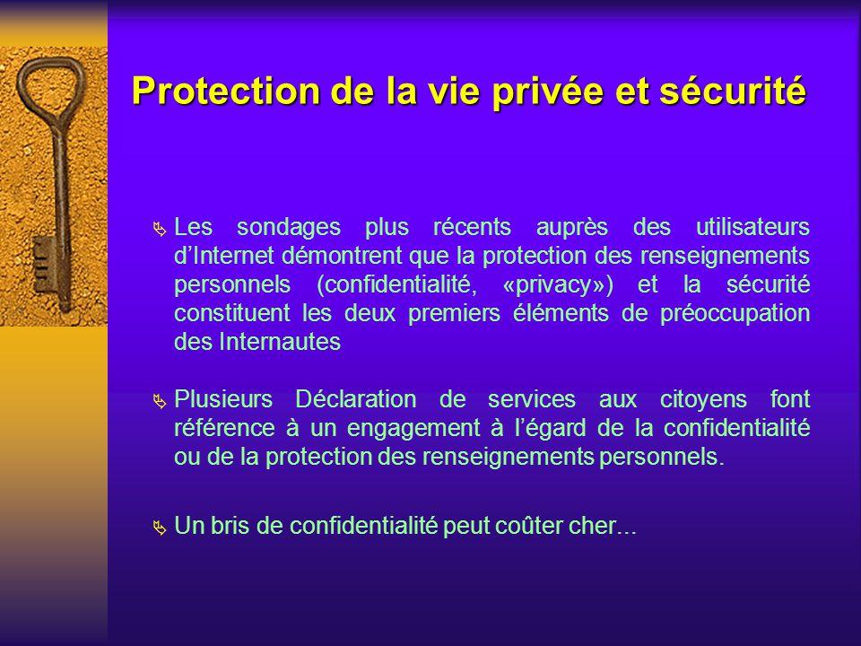 Le cadre légal í Charte des droits et libertés de la personne (art. 5 et 44) í Lois sur laccès aux documents des organismes publics et sur la protecti