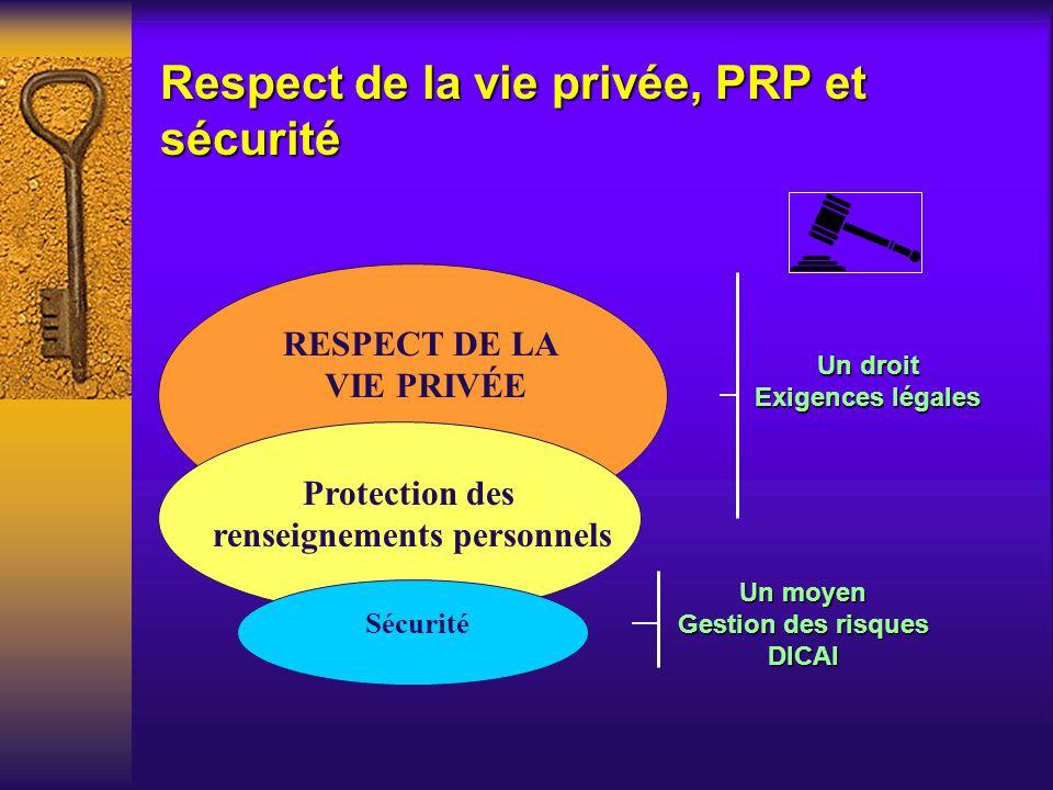 Respect de la vie privée, PRP et sécurité RESPECT DE LA VIE PRIVÉE Protection des renseignements personnels Un droit Exigences légales Un moyen Gestion des risques DICAI Sécurité