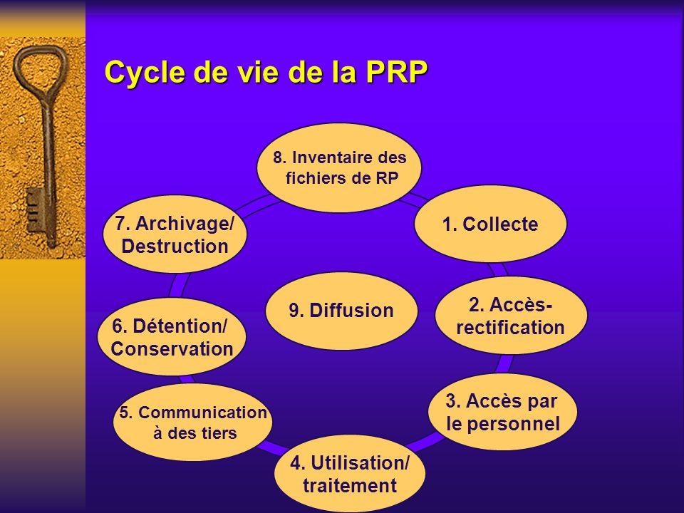 Cycle de vie de la PRP 9.Diffusion 8. Inventaire des fichiers de RP 5.