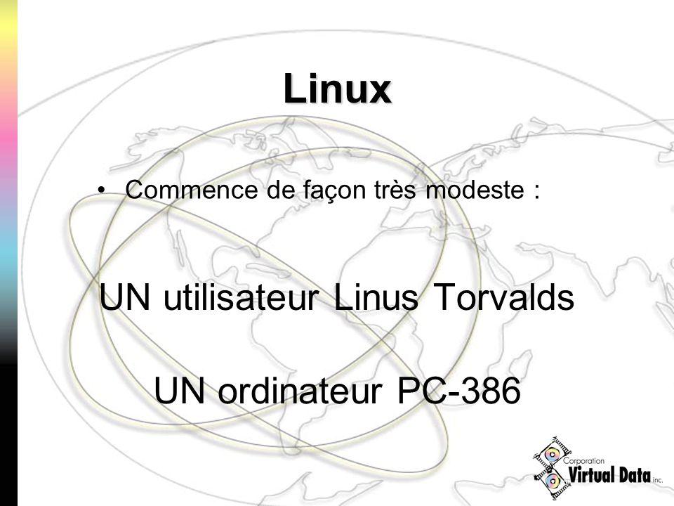 Linux UN utilisateur Linus Torvalds UN ordinateur PC-386 Commence de façon très modeste :