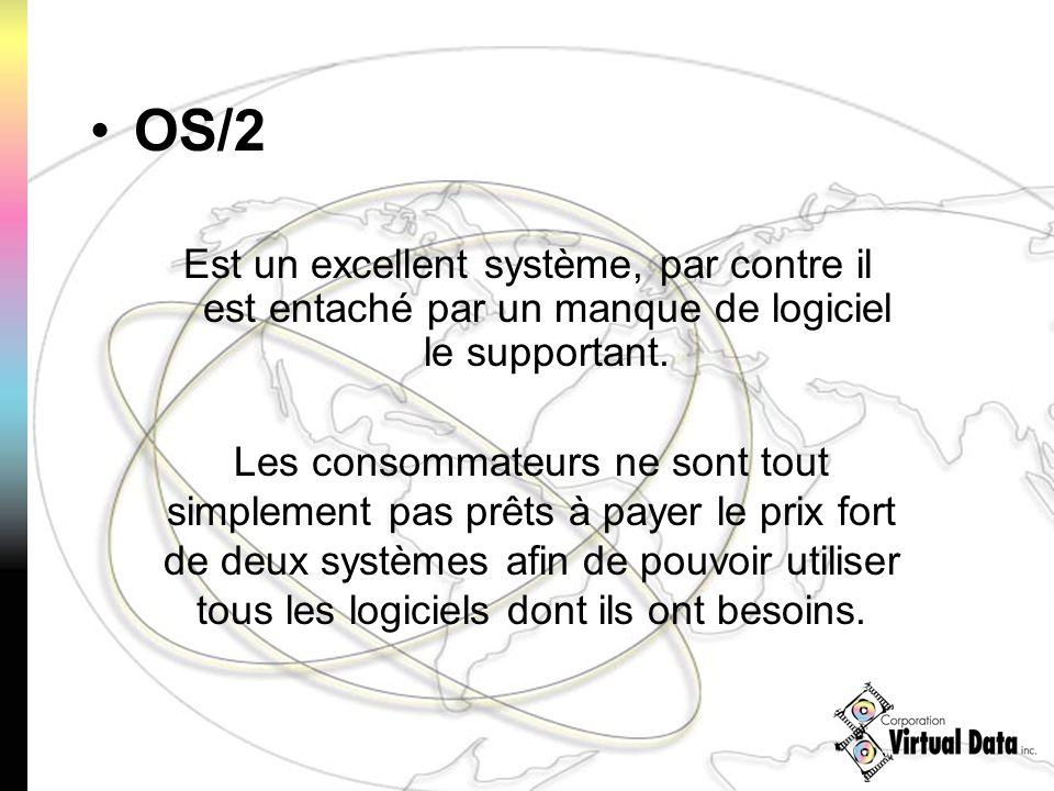 Est un excellent système, par contre il est entaché par un manque de logiciel le supportant. OS/2 Les consommateurs ne sont tout simplement pas prêts