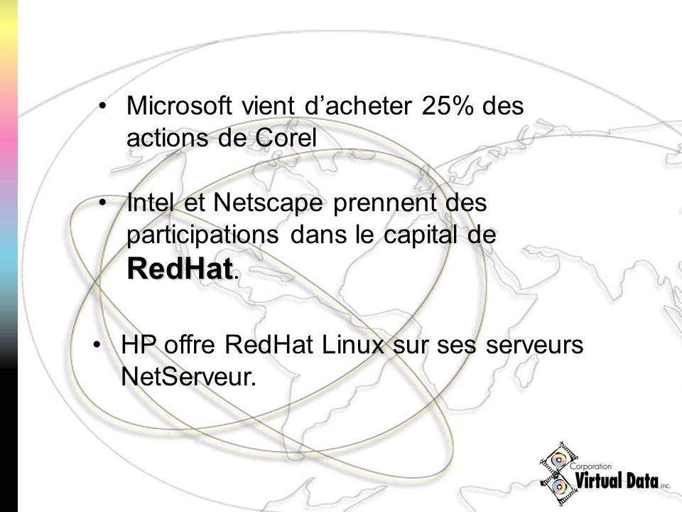 RedHatIntel et Netscape prennent des participations dans le capital de RedHat. HP offre RedHat Linux sur ses serveurs NetServeur. Microsoft vient dach