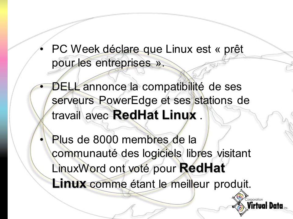 RedHat LinuxDELL annonce la compatibilité de ses serveurs PowerEdge et ses stations de travail avec RedHat Linux. PC Week déclare que Linux est « prêt