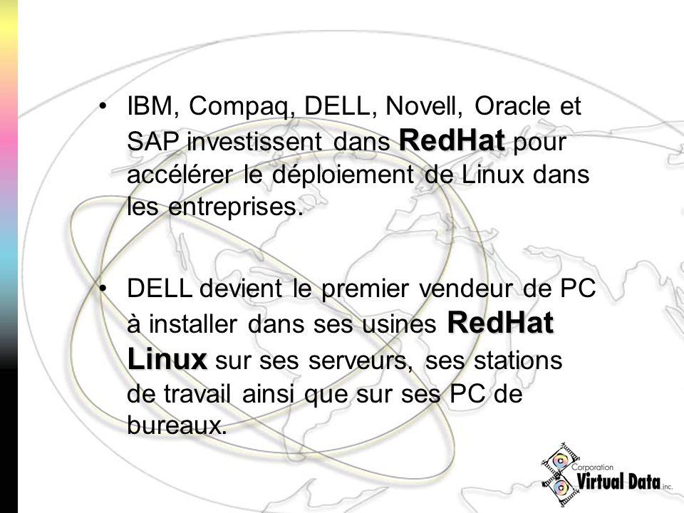 RedHatIBM, Compaq, DELL, Novell, Oracle et SAP investissent dans RedHat pour accélérer le déploiement de Linux dans les entreprises. RedHat LinuxDELL