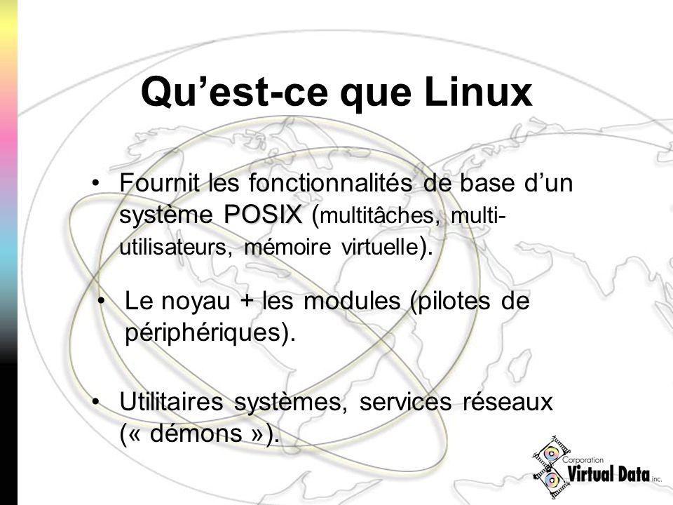 Quest-ce que Linux POSIXFournit les fonctionnalités de base dun système POSIX ( multitâches, multi- utilisateurs, mémoire virtuelle ). Le noyau + les