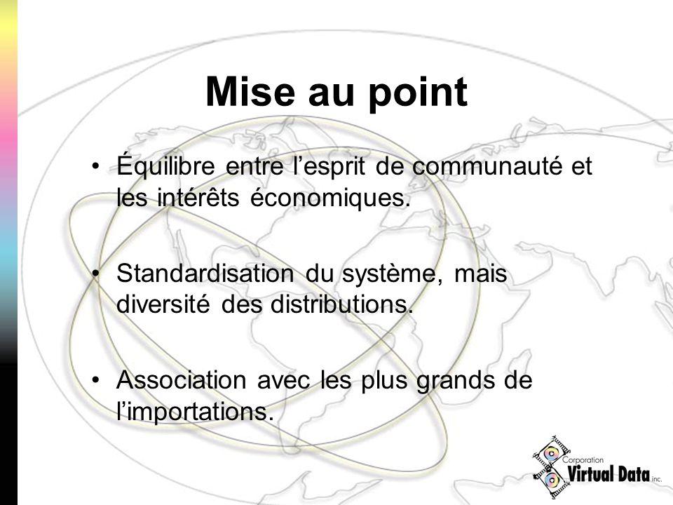 Mise au point Équilibre entre lesprit de communauté et les intérêts économiques. Standardisation du système, mais diversité des distributions. Associa