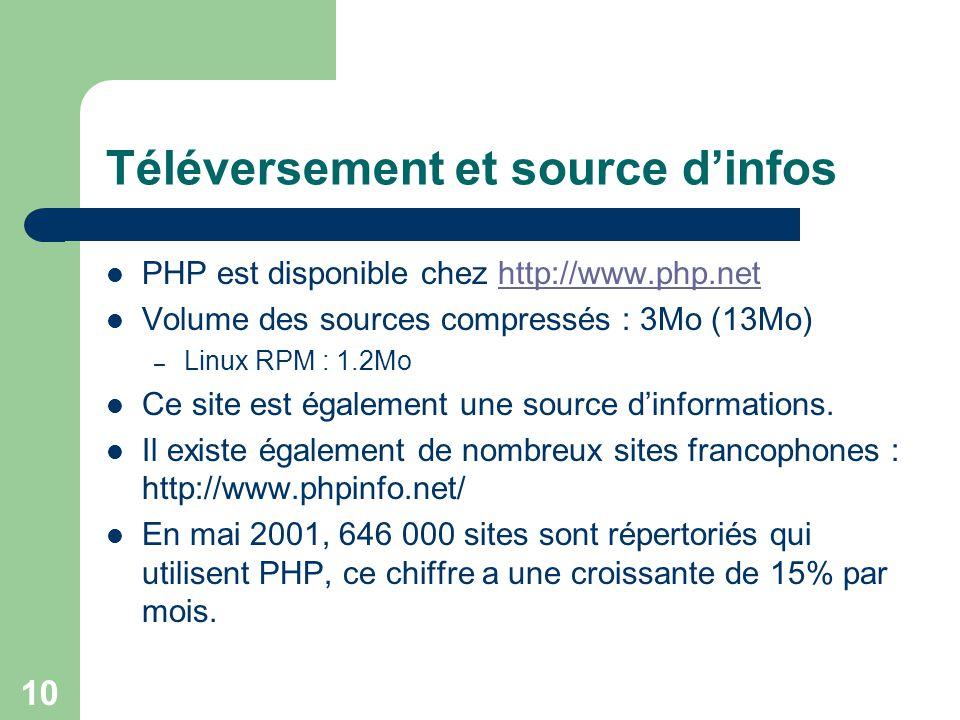 10 Téléversement et source dinfos PHP est disponible chez http://www.php.nethttp://www.php.net Volume des sources compressés : 3Mo (13Mo) – Linux RPM