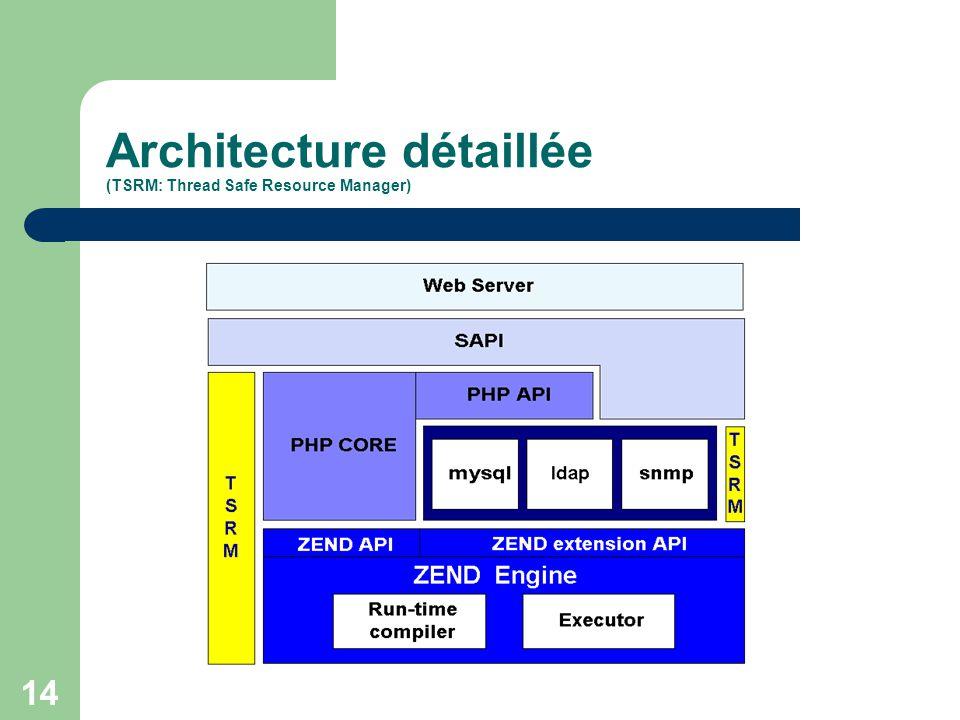 14 Architecture détaillée (TSRM: Thread Safe Resource Manager)