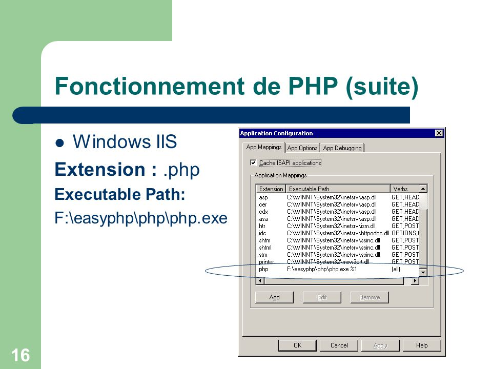 17 Installation de PHP Le plus simple sous Linux est dutiliser les RPM (RedHat Package Manager).